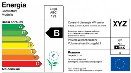 Le etichette energetiche possono mentire?