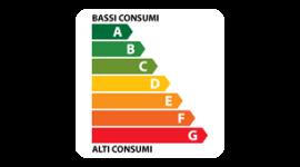 Il Risparmio energetico, come leggere l'etichetta?