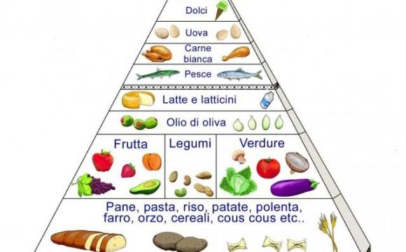 La dieta mediterranea è eco, parola di Barilla