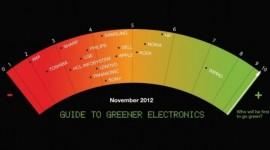 Greenpeace presenta l'Ecoguida per l'acquisto consapevole e green dell'elettronica
