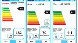 1 gennaio 2013: nuove classi di efficienza energetica