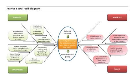 Costruire una nuova politica ambientale, cercando nel futuro