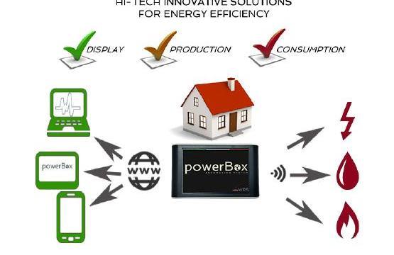 Wps, i servizi energetici a portata di clic